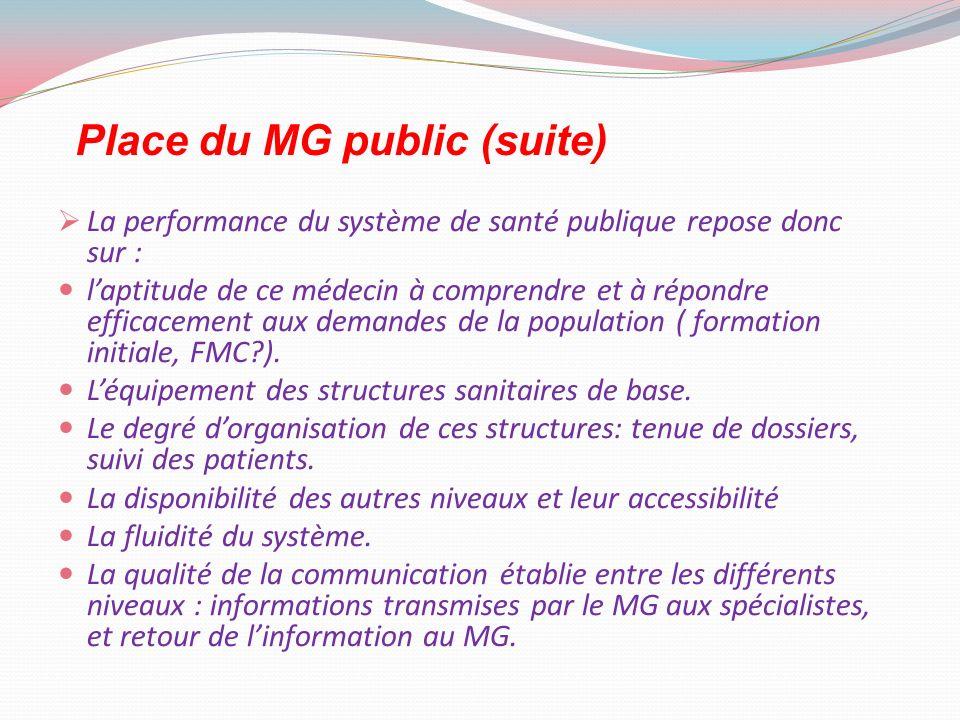 Place du MG public (suite) La performance du système de santé publique repose donc sur : laptitude de ce médecin à comprendre et à répondre efficaceme