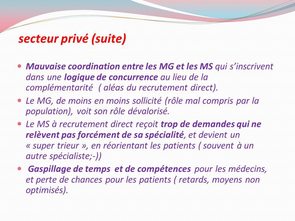 Mauvaise coordination entre les MG et les MS qui sinscrivent dans une logique de concurrence au lieu de la complémentarité ( aléas du recrutement dire