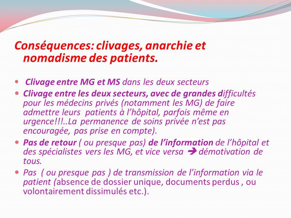Conséquences: clivages, anarchie et nomadisme des patients. Clivage entre MG et MS dans les deux secteurs Clivage entre les deux secteurs, avec de gra
