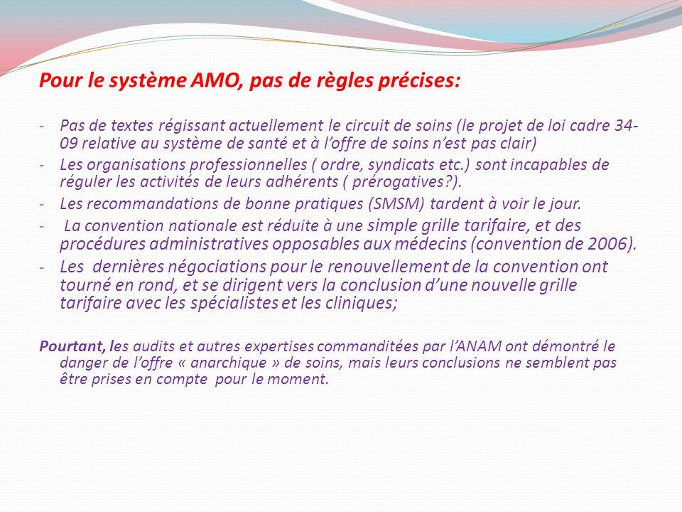 Pour le système AMO, pas de règles précises: - Pas de textes régissant actuellement le circuit de soins (le projet de loi cadre 34- 09 relative au sys