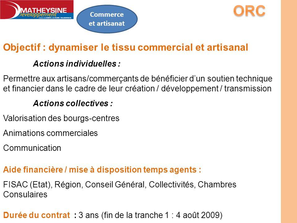 Commerce et artisanat Actions individuelles : Permettre aux artisans/commerçants de bénéficier dun soutien technique et financier dans le cadre de leu