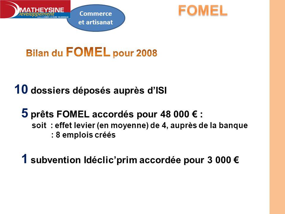 Commerce et artisanat 10 dossiers déposés auprès dISI 5 prêts FOMEL accordés pour 48 000 : soit : effet levier (en moyenne) de 4, auprès de la banque