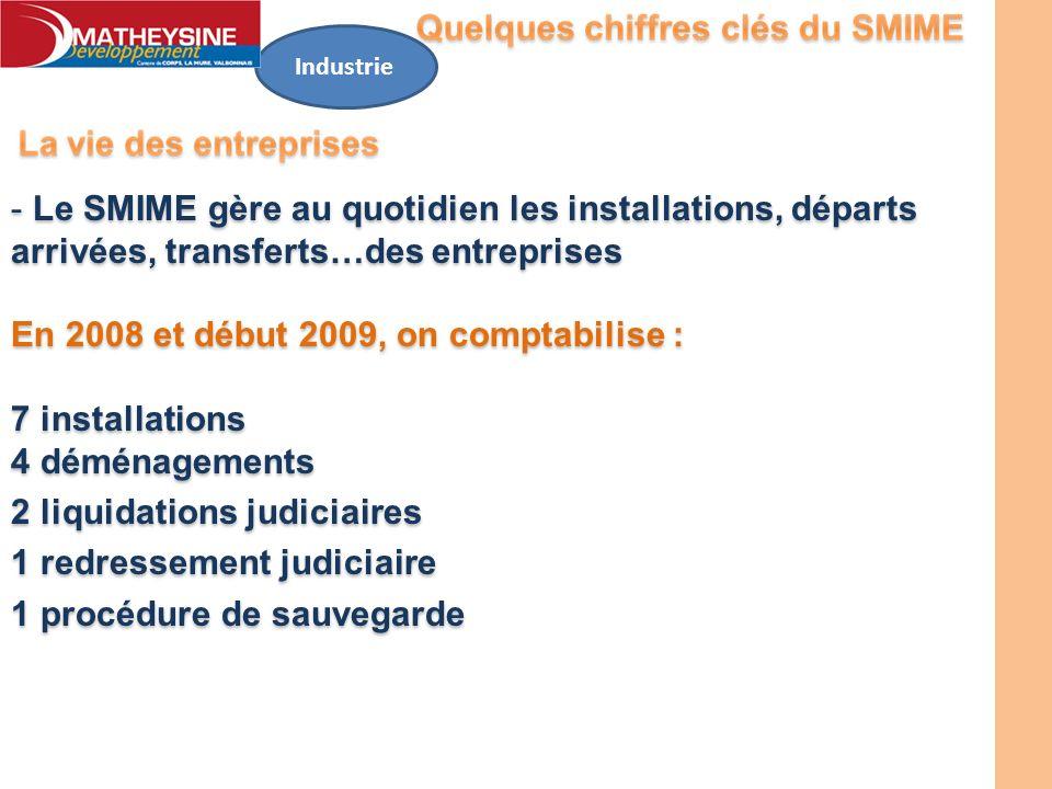 Industrie - Le SMIME gère au quotidien les installations, départs arrivées, transferts…des entreprises En 2008 et début 2009, on comptabilise : 7 inst