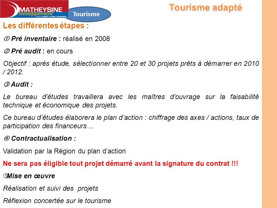 Tourisme Les différentes étapes : Pré inventaire : réalisé en 2008 Pré audit : en cours Objectif : après étude, sélectionner entre 20 et 30 projets pr