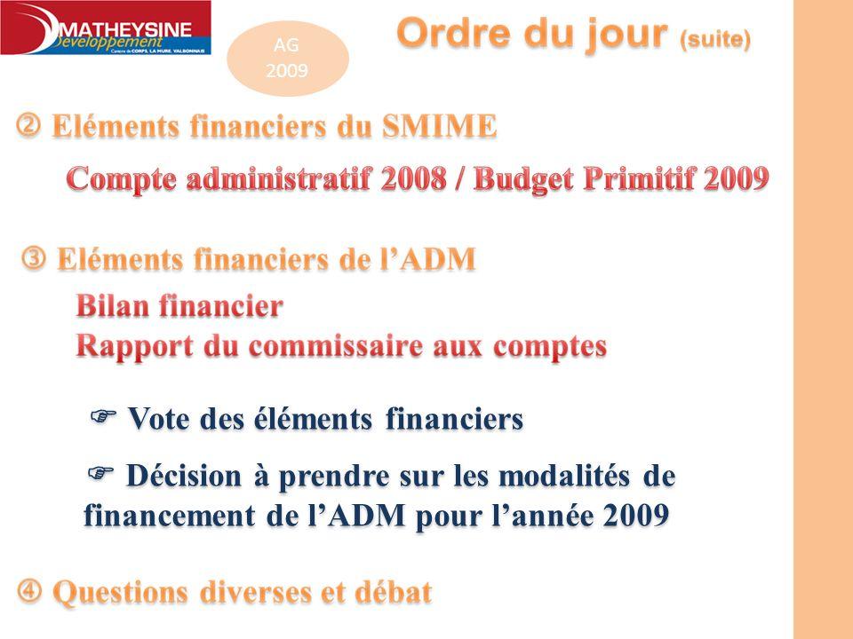 Vote des éléments financiers Vote des éléments financiers Décision à prendre sur les modalités de financement de lADM pour lannée 2009 Décision à pren