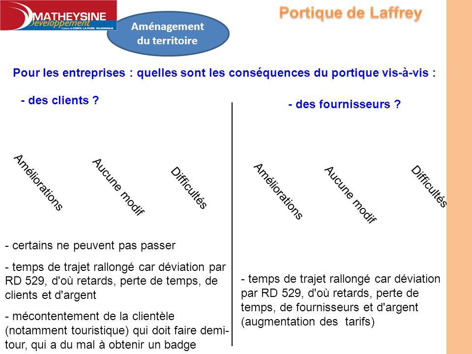 Aménagement du territoire Pour les entreprises : quelles sont les conséquences du portique vis-à-vis : - des clients ? - des fournisseurs ? - certains