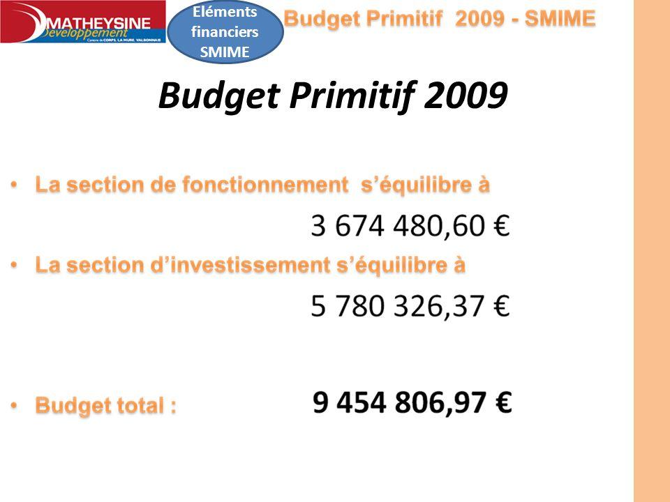 Eléments financiers SMIME Budget Primitif 2009