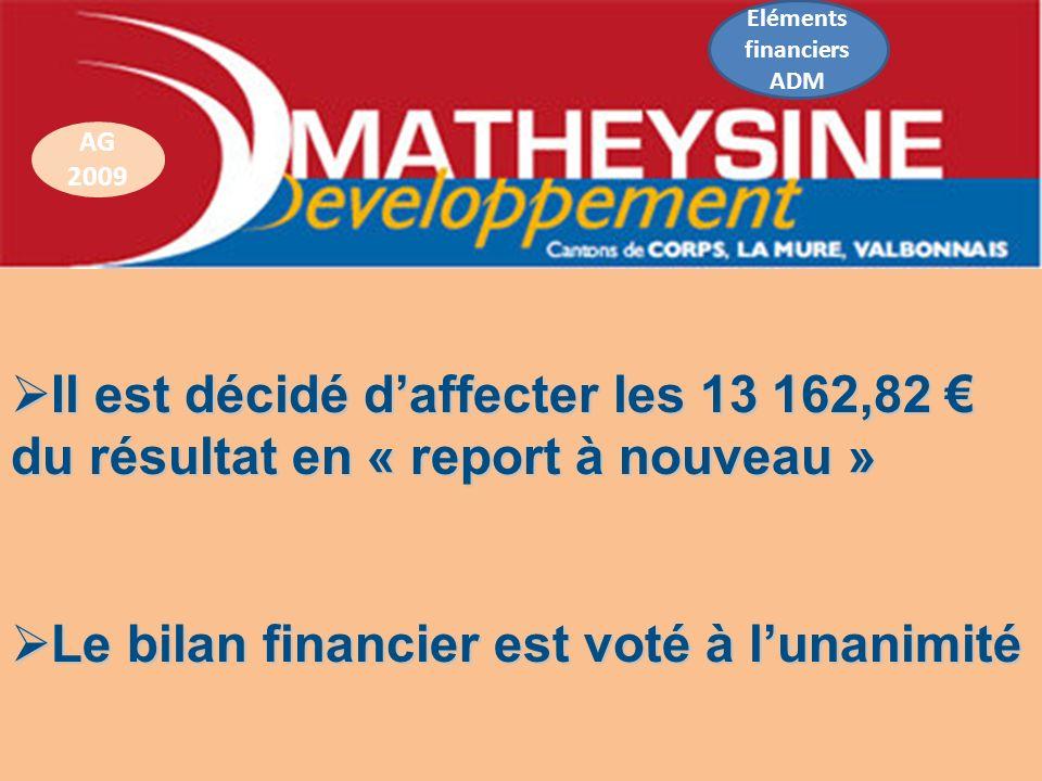 Il est décidé daffecter les 13 162,82 du résultat en « report à nouveau » Il est décidé daffecter les 13 162,82 du résultat en « report à nouveau » Le