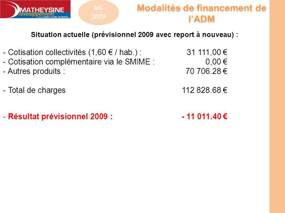 AG 2009 Situation actuelle (prévisionnel 2009 avec report à nouveau) : - Cotisation collectivités (1,60 / hab.) :31 111,00 - Cotisation complémentaire