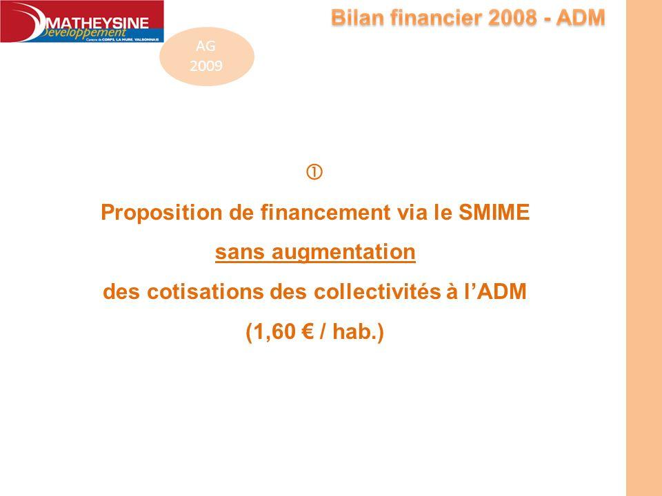 Proposition de financement via le SMIME sans augmentation des cotisations des collectivités à lADM (1,60 / hab.) AG 2009