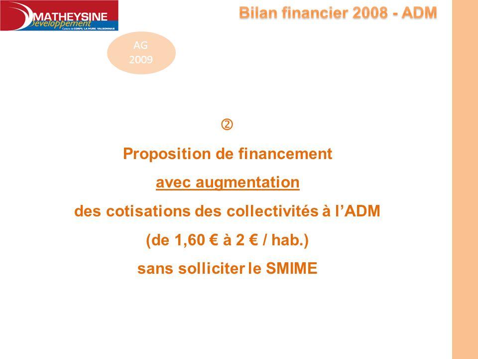 AG 2009 Proposition de financement avec augmentation des cotisations des collectivités à lADM (de 1,60 à 2 / hab.) sans solliciter le SMIME