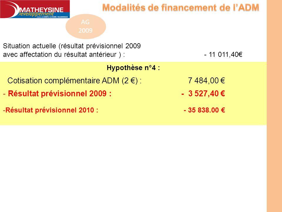 AG 2009 Hypothèse n°4 : Cotisation complémentaire ADM (2 ) : 7 484,00 - Résultat prévisionnel 2009 : - 3 527,40 -Résultat prévisionnel 2010 :- 35 838.