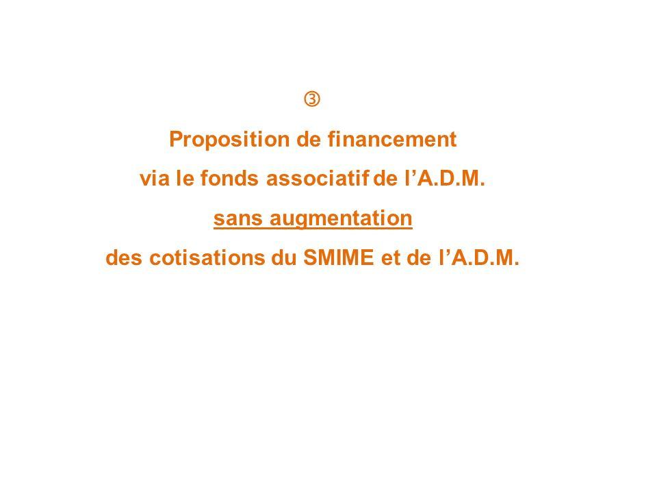 Proposition de financement via le fonds associatif de lA.D.M. sans augmentation des cotisations du SMIME et de lA.D.M.