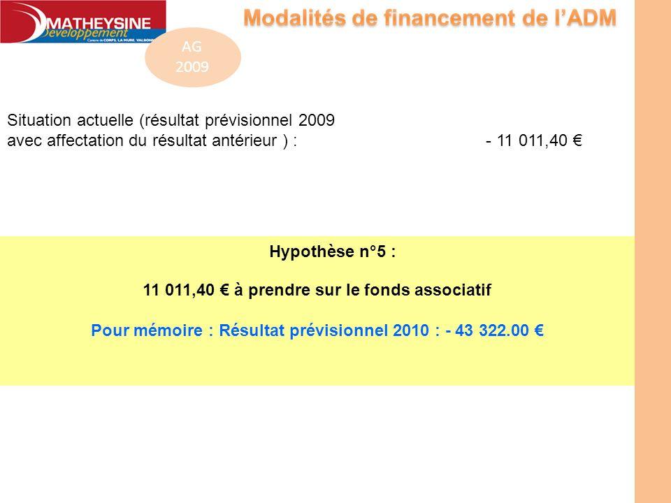 11 011,40 à prendre sur le fonds associatif Pour mémoire : Résultat prévisionnel 2010 : - 43 322.00 Situation actuelle (résultat prévisionnel 2009 ave