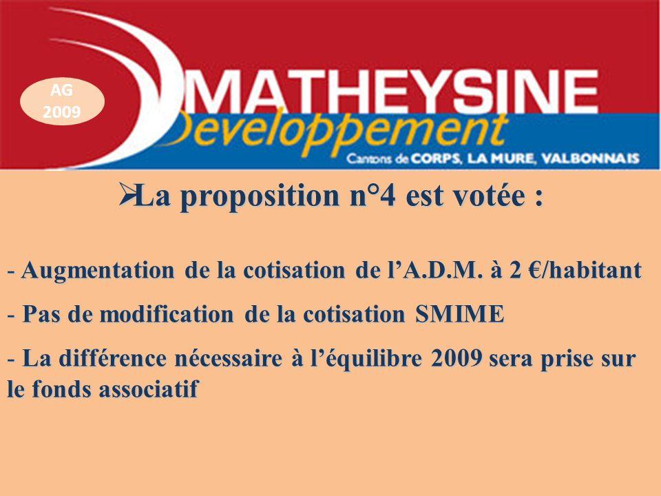 La proposition n°4 est votée : La proposition n°4 est votée : - Augmentation de la cotisation de lA.D.M. à 2 /habitant - Pas de modification de la cot
