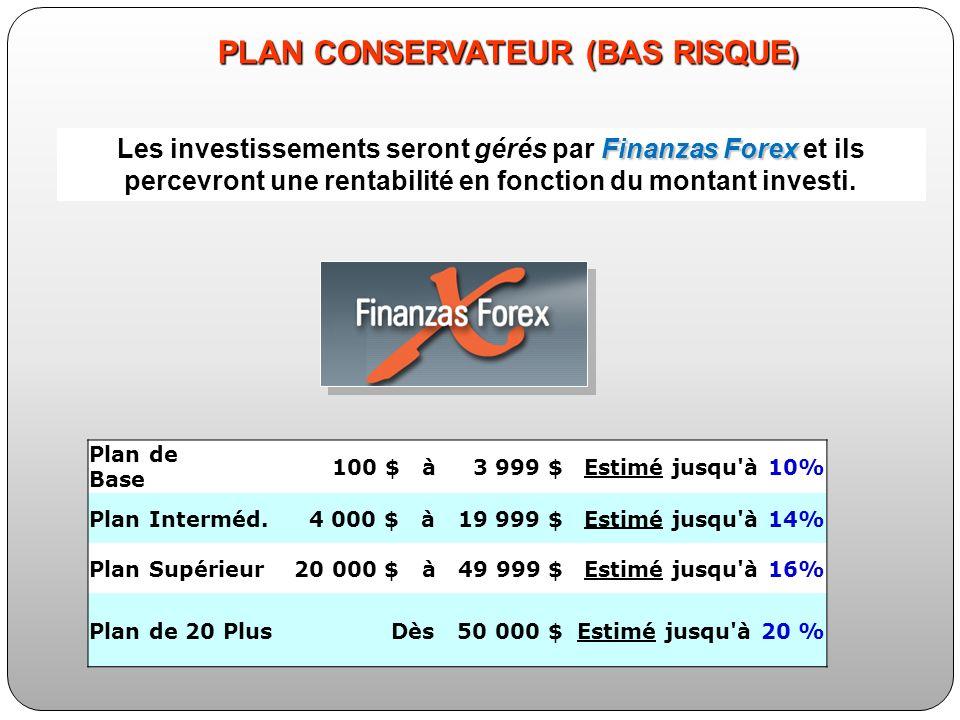 Finanzas Forex Les investissements seront gérés par Finanzas Forex et ils percevront une rentabilité en fonction du montant investi. PLAN CONSERVATEUR