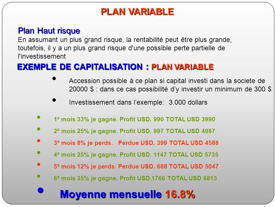 PLAN VARIABLE Plan Haut risque En assumant un plus grand risque, la rentabilité peut être plus grande, toutefois, il y a un plus grand risque d'une po