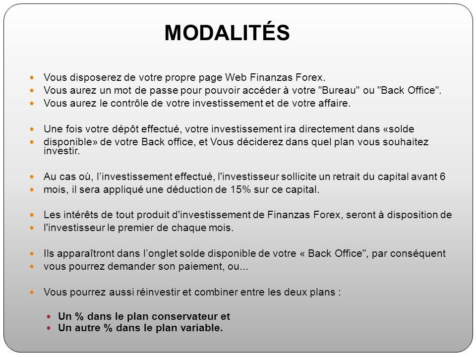 Vous disposerez de votre propre page Web Finanzas Forex.