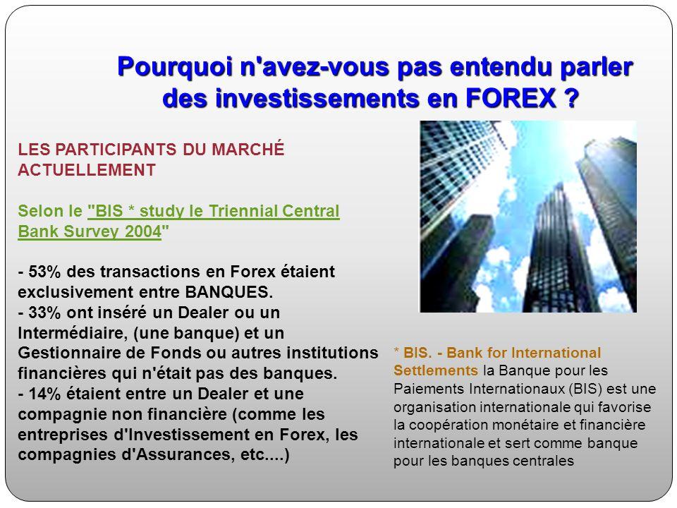 LES PARTICIPANTS DU MARCHÉ ACTUELLEMENT Selon le BIS * study le Triennial Central Bank Survey 2004 - 53% des transactions en Forex étaient exclusivement entre BANQUES.