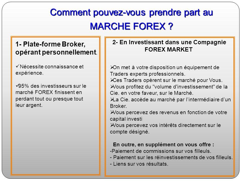 Comment pouvez-vous prendre part au MARCHE FOREX ? 1- Plate-forme Broker, opérant personnellement. Nécessite connaissance et expérience. 95% des inves