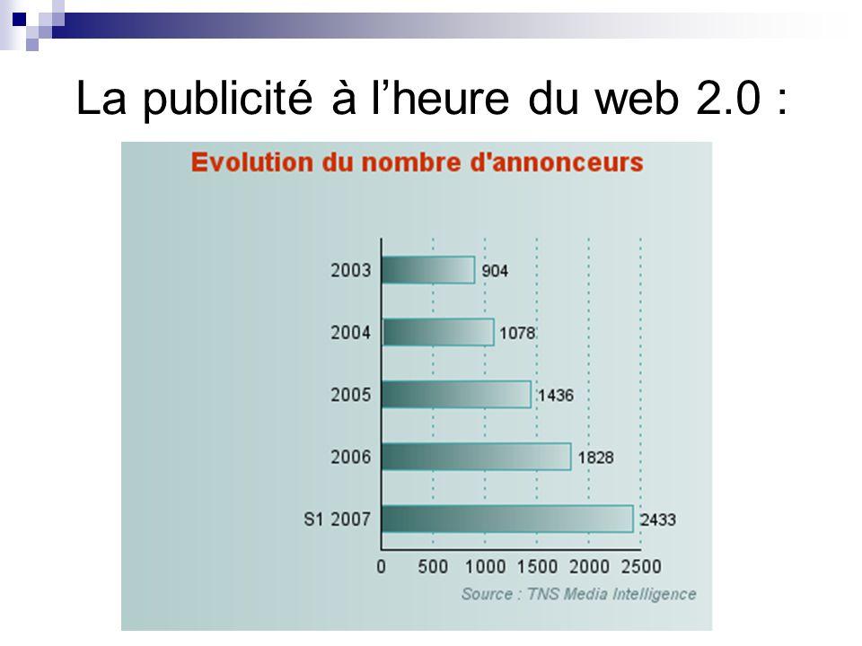 La publicité à lheure du web 2.0 : linternaute diffuseur Linternaute devient annonceur grande innovation dans le-pub !!.