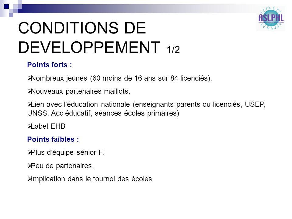 CONDITIONS DE DEVELOPPEMENT 1/2 Points forts : Nombreux jeunes (60 moins de 16 ans sur 84 licenciés).