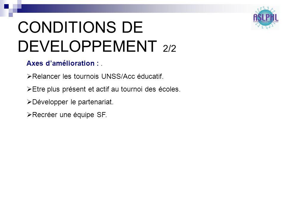 CONDITIONS DE DEVELOPPEMENT 2/2 Axes damélioration :.