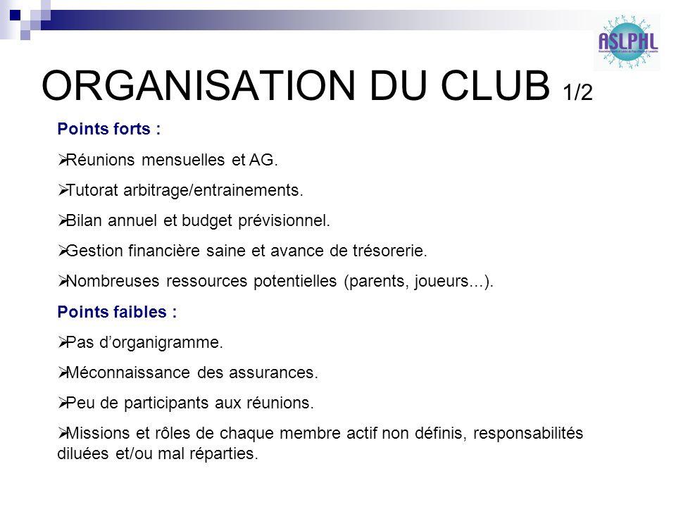Développer la pratique du handball participatif pour tous et pour toutes les attentes.