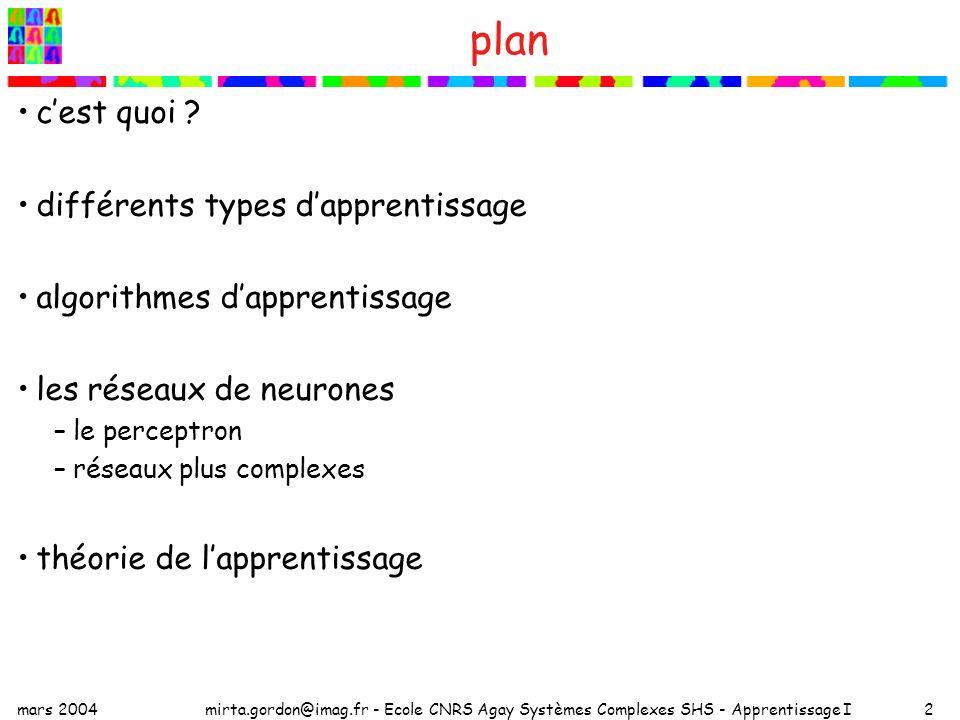 mars 2004mirta.gordon@imag.fr - Ecole CNRS Agay Systèmes Complexes SHS - Apprentissage I2 plan cest quoi ? différents types dapprentissage algorithmes