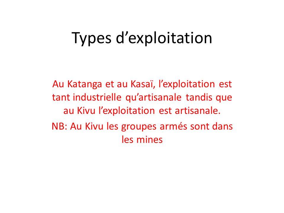Types dexploitation Au Katanga et au Kasaï, lexploitation est tant industrielle quartisanale tandis que au Kivu lexploitation est artisanale. NB: Au K