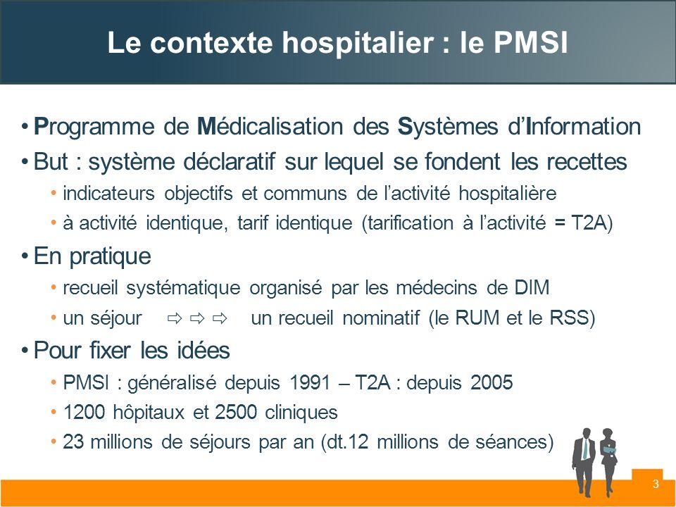 Le contexte hospitalier : le PMSI 3 Programme de Médicalisation des Systèmes dInformation But : système déclaratif sur lequel se fondent les recettes