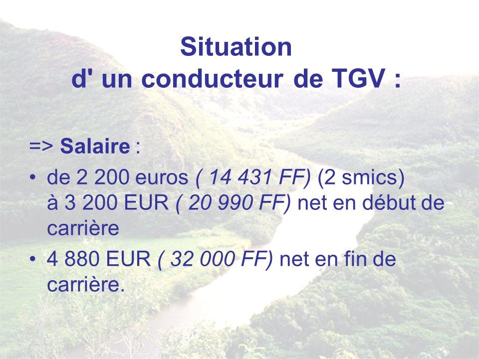 Situation d' un conducteur de TGV : => Salaire : de 2 200 euros ( 14 431 FF) (2 smics) à 3 200 EUR ( 20 990 FF) net en début de carrière 4 880 EUR ( 3