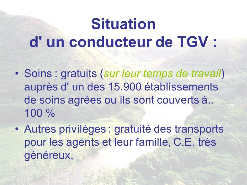 Situation d' un conducteur de TGV : Soins : gratuits (sur leur temps de travail) auprès d' un des 15.900 établissements de soins agrées ou ils sont co