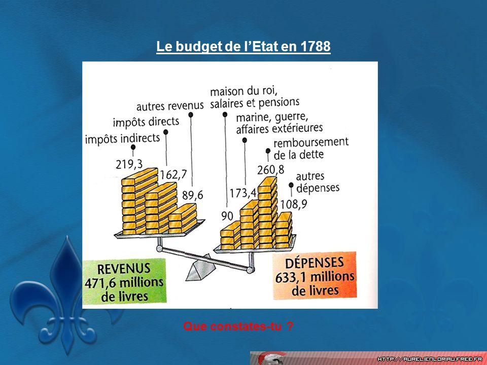 Le budget de lEtat en 1788 Que constates-tu ?