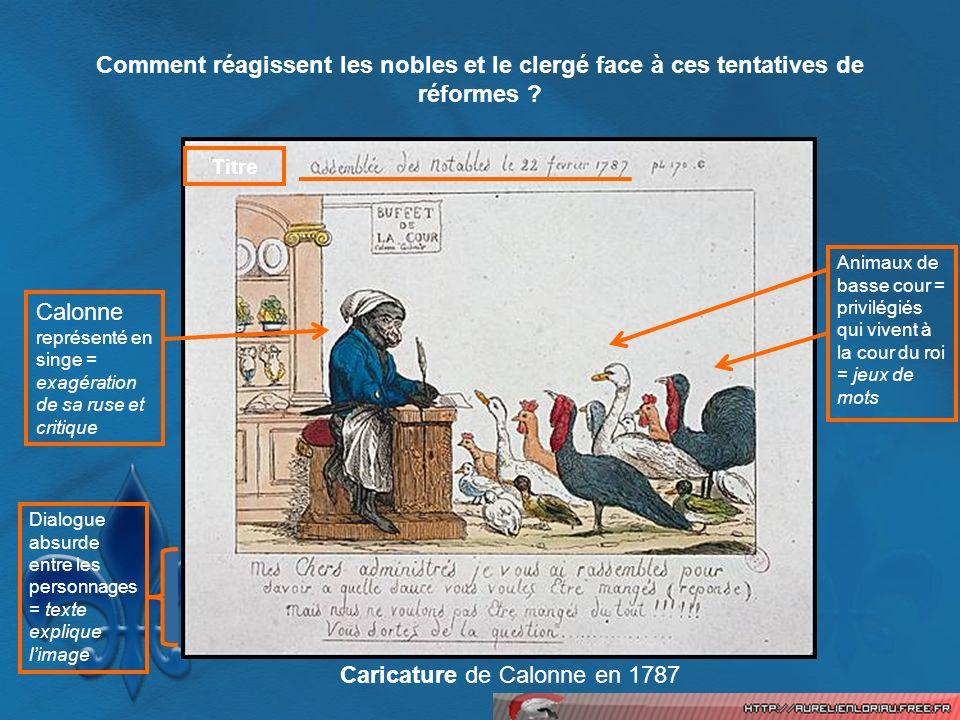Comment réagissent les nobles et le clergé face à ces tentatives de réformes ? Calonne représenté en singe = exagération de sa ruse et critique Carica