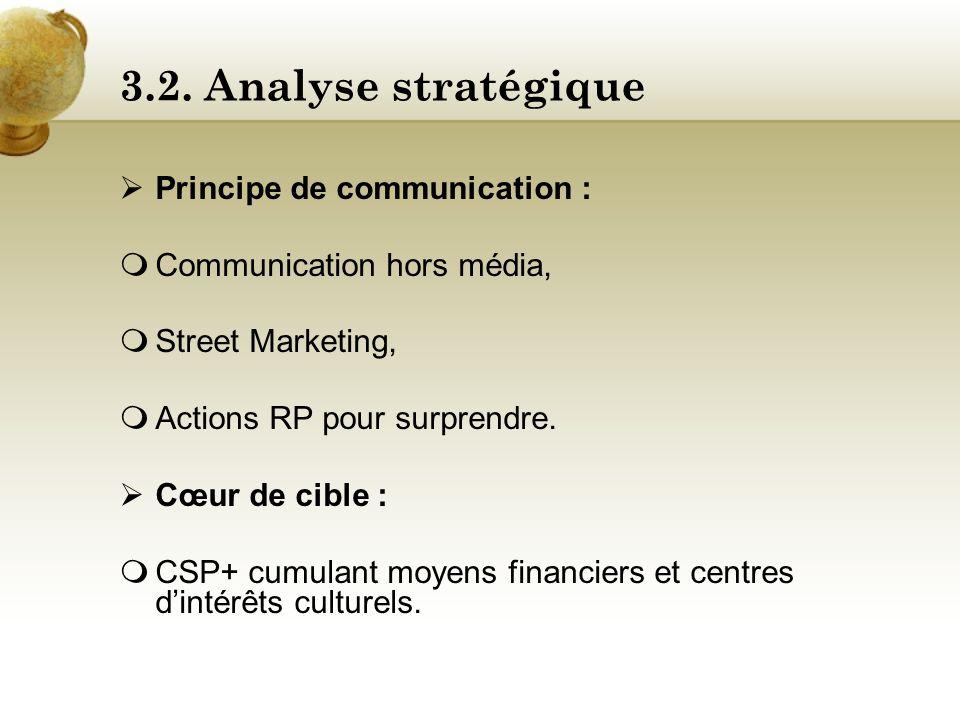 3.2. Analyse stratégique Principe créatif : Créer un positionnement différenciateur, un concept unique, un label déclinable, mémorisable et créateur d
