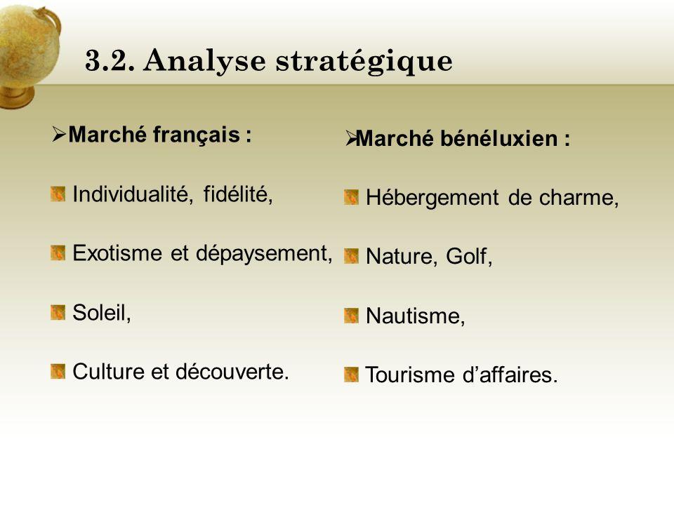 3.2. Analyse stratégique Principe de communication : Communication hors média, Street Marketing, Actions RP pour surprendre. Cœur de cible : CSP+ cumu