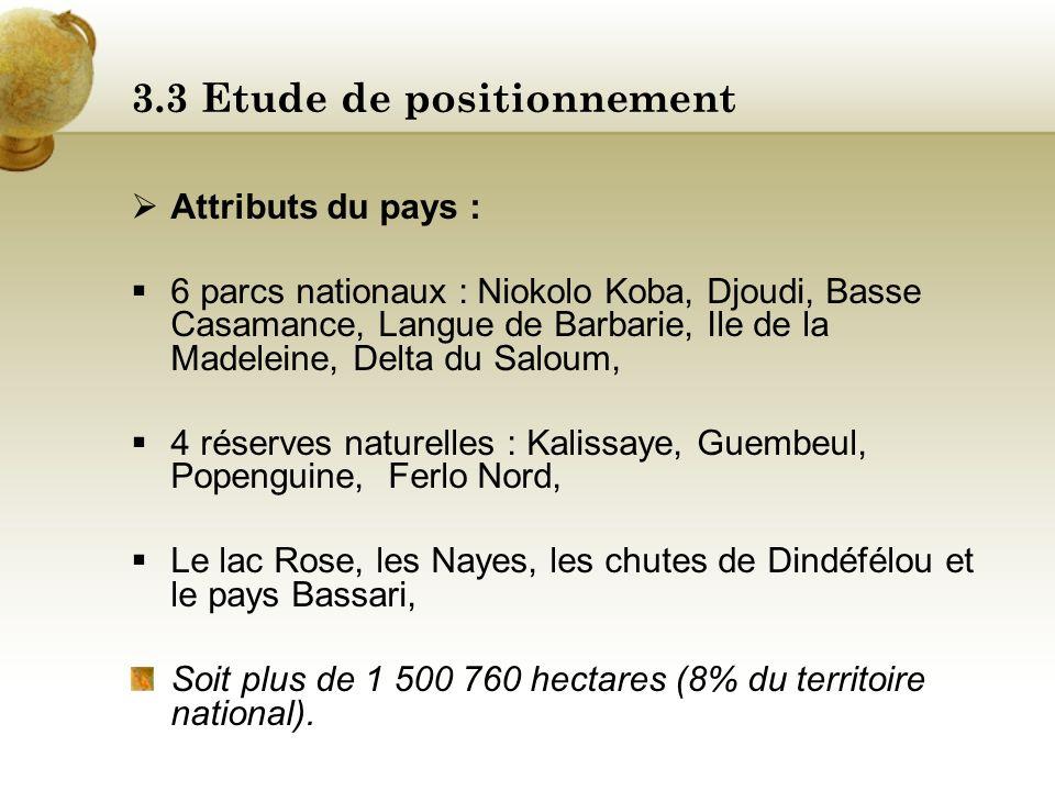 3.3 Etude de positionnement Mapping touristique : (prix moyen pour une semaine tout compris) Prix - Prix + Accueil - Accueil + Tanzanie (1740 ) Kenya