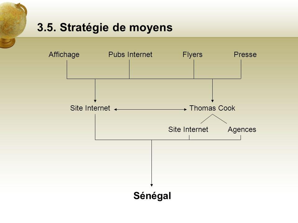 3.4. Stratégie de communication Territoire de communication : Impact par la publicité : laffichage et Internet, Information par les flyers, cartcom et