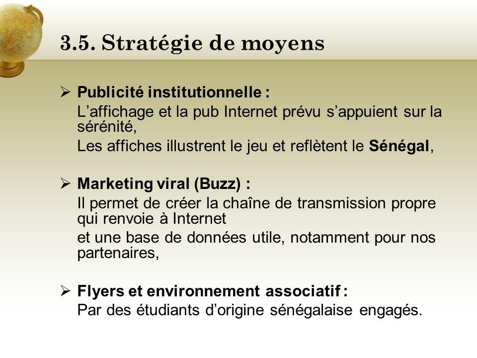 3.5. Stratégie de moyens AffichagePubs Internet Flyers Presse Site InternetThomas Cook Site InternetAgences Sénégal