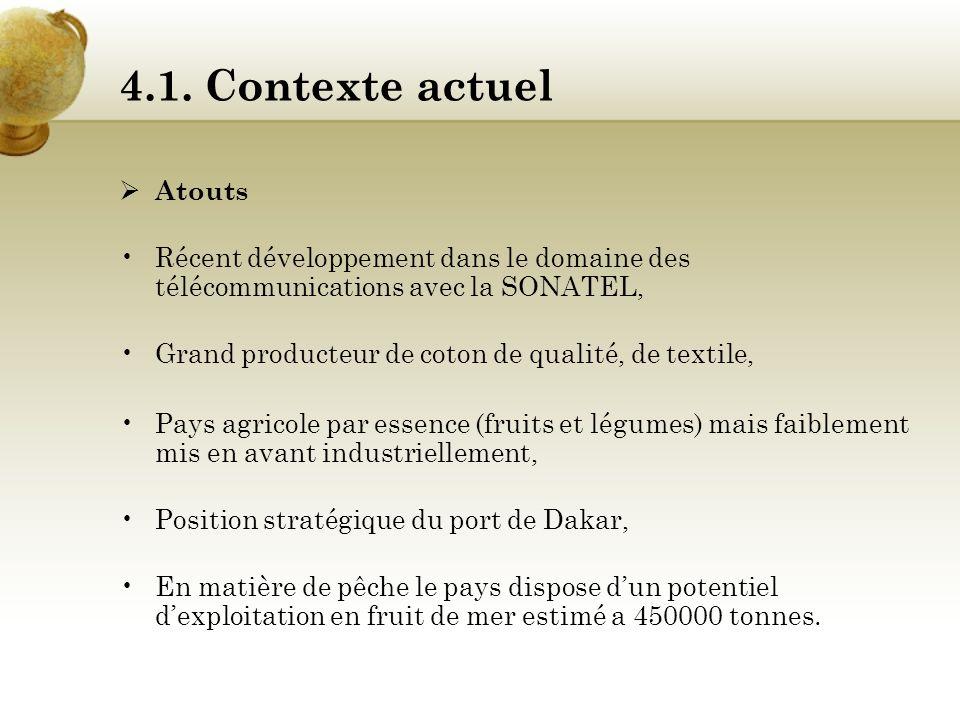 4.1. Contexte actuel Pourquoi investir au Sénégal? Pays stable et ouvert, Une économie saine et compétitive, Des infrastructures modernes et performan