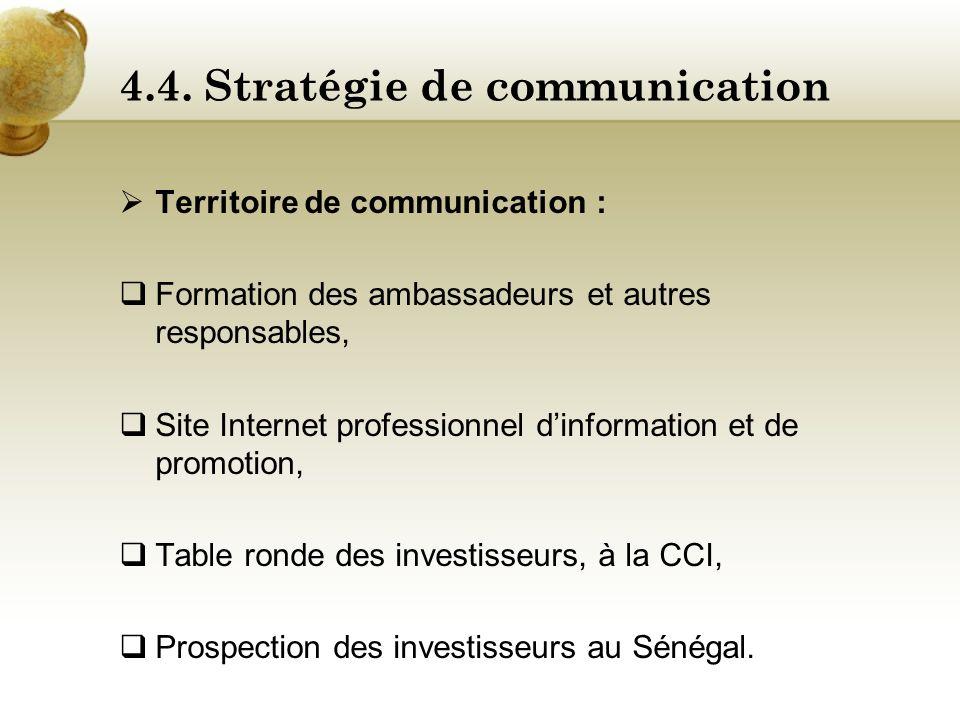 4.4. Stratégie de communication Positionnement : Le cercle des investisseurs. Concept : Appartenir à un club (réseau) de professionnels. Signature ins
