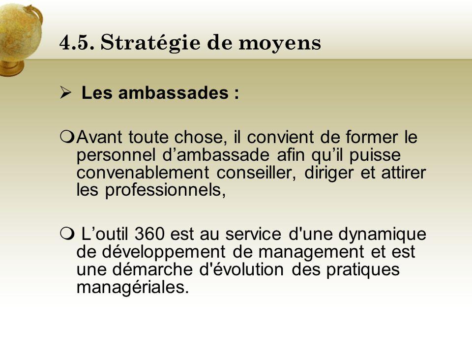 4.5. Stratégie de moyens Presse : Conférence de presse sur une journée avec la présence des dirigeants de Thomas Cook et du Sénégal à France Yourte. B
