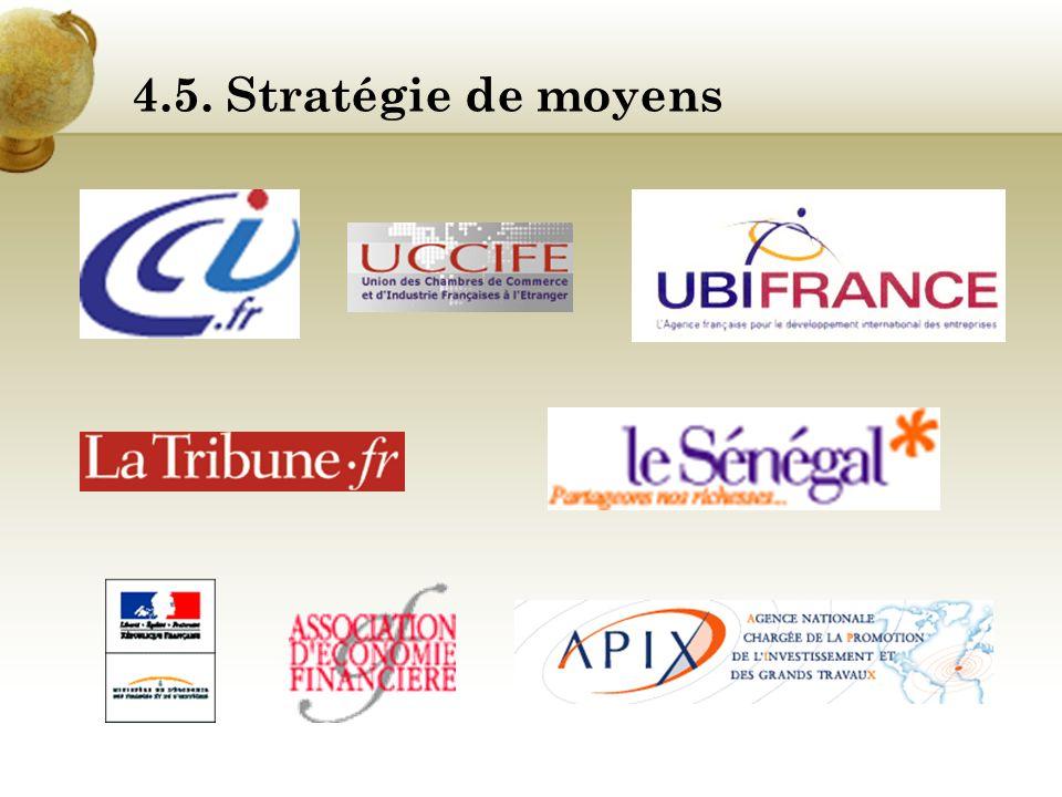 4.5. Stratégie de moyens Services proposés par les ambassades : Service d'appui aux entreprises : étude de marché, réalisation de pré diagnostic « pro