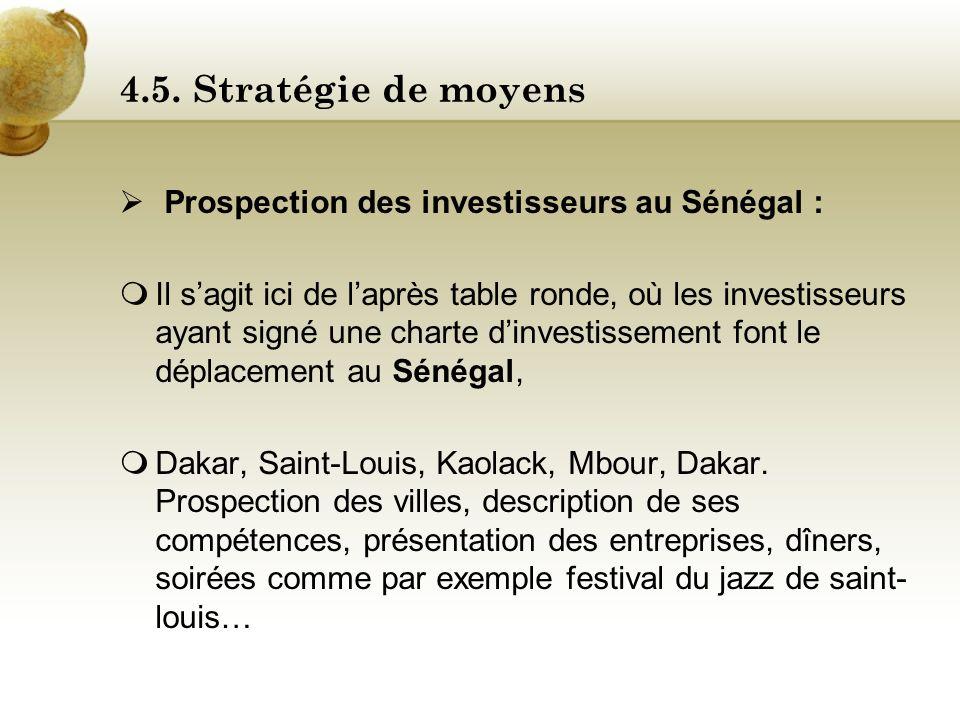4.5. Stratégie de moyens Programme Entrepreunership Diaspora : oLes objectifs du programmes : Capitaliser sur lexpertise; Favoriser linvestissement. o