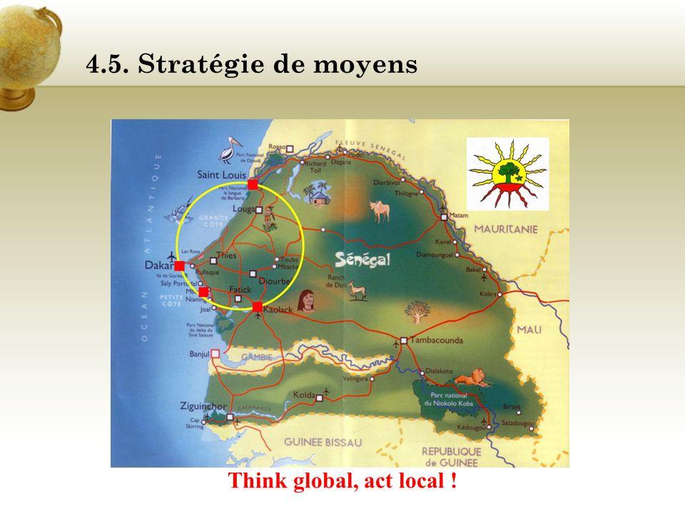 4.5. Stratégie de moyens Prospection des investisseurs au Sénégal : Il sagit ici de laprès table ronde, où les investisseurs ayant signé une charte di