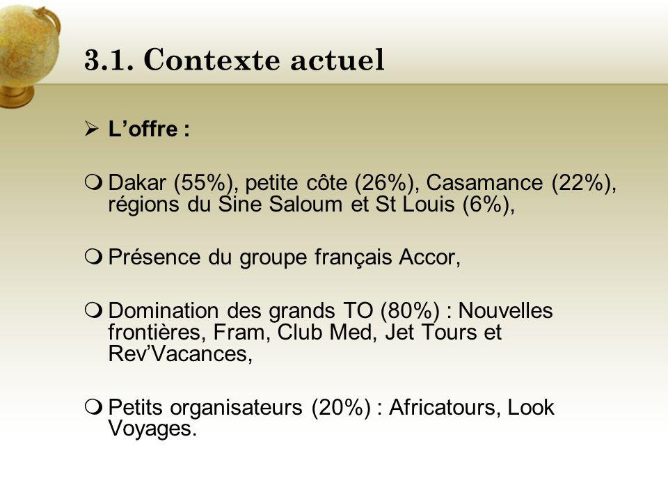 3.1. Contexte actuel 1ère destination dAfrique francophone grâce à sa légendaire téranga, son ensoleillement et sa proximité avec lEurope; Tourisme lo