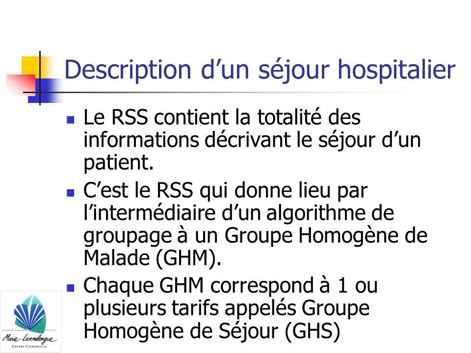 Description dun séjour hospitalier Le RSS contient la totalité des informations décrivant le séjour dun patient. Cest le RSS qui donne lieu par linter
