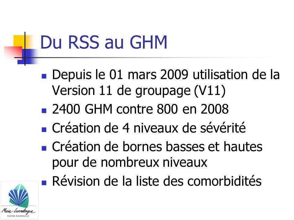Du RSS au GHM Depuis le 01 mars 2009 utilisation de la Version 11 de groupage (V11) 2400 GHM contre 800 en 2008 Création de 4 niveaux de sévérité Créa