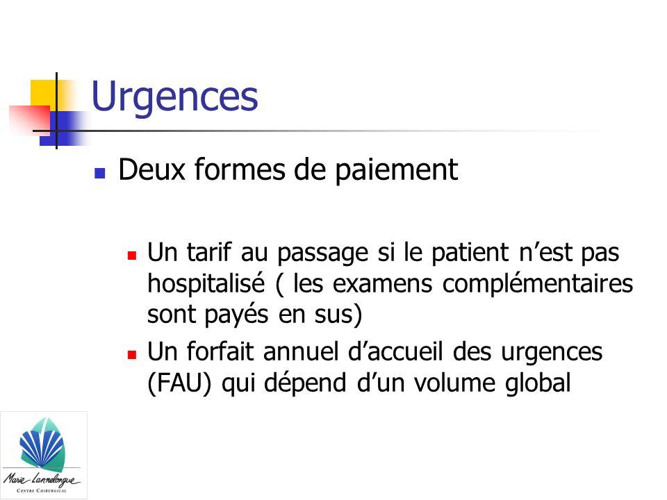 Urgences Deux formes de paiement Un tarif au passage si le patient nest pas hospitalisé ( les examens complémentaires sont payés en sus) Un forfait an